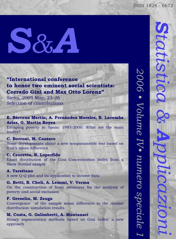 On the construction of fuzzy measures for the analysis of poverty and social exclusion
